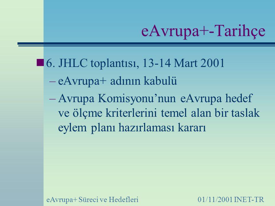 eAvrupa+ Süreci ve Hedefleri01/11/2001 INET-TR eAvrupa+-Tarihçe 6.