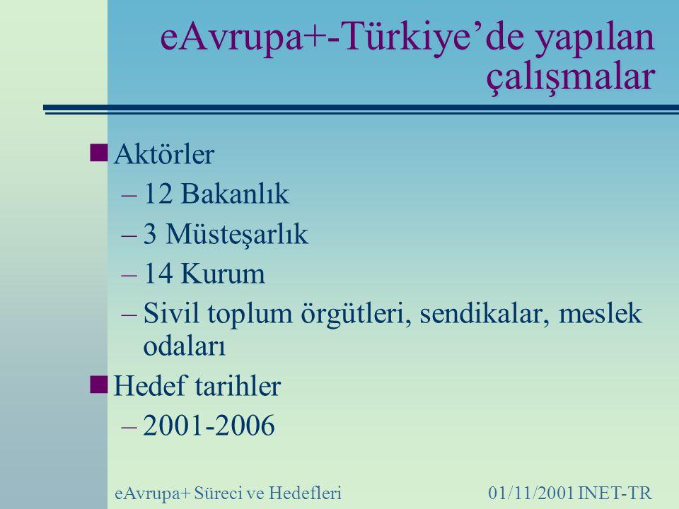 eAvrupa+ Süreci ve Hedefleri01/11/2001 INET-TR eAvrupa+-Türkiye'de yapılan çalışmalar Aktörler –12 Bakanlık –3 Müsteşarlık –14 Kurum –Sivil toplum örgütleri, sendikalar, meslek odaları Hedef tarihler –2001-2006