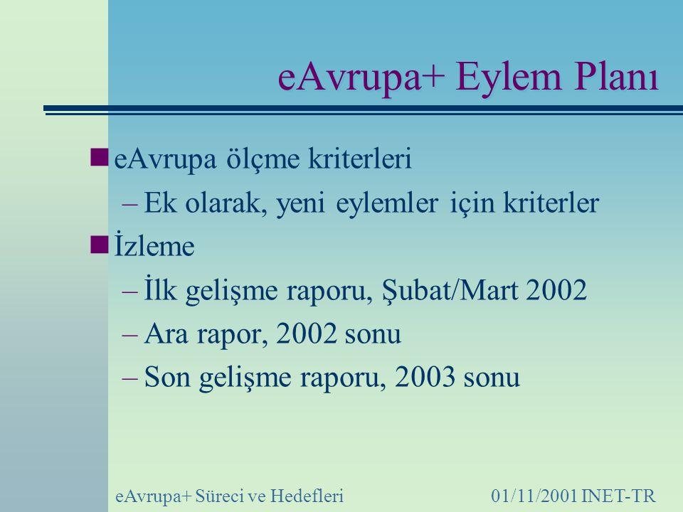 eAvrupa+ Süreci ve Hedefleri01/11/2001 INET-TR eAvrupa+ Eylem Planı eAvrupa ölçme kriterleri –Ek olarak, yeni eylemler için kriterler İzleme –İlk gelişme raporu, Şubat/Mart 2002 –Ara rapor, 2002 sonu –Son gelişme raporu, 2003 sonu