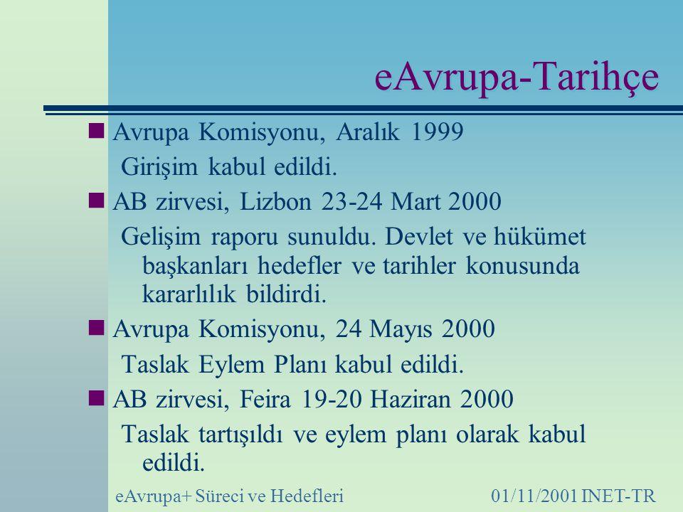 eAvrupa+ Süreci ve Hedefleri01/11/2001 INET-TR eAvrupa+-Türkiye'de yapılan çalışmalar Dışişleri Bakanlığı, 11 Nisan 2001 –27 temsilci –TÜBİTAK sekreteryasının kabulü TÜBİTAK, 24 Nisan 2001 –39 temsilci –Türkiye'deki sorumlu aktörler ve hedef tarihler