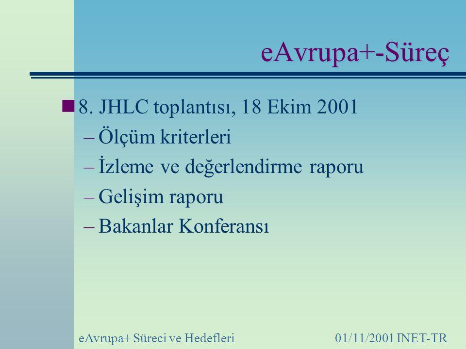 eAvrupa+ Süreci ve Hedefleri01/11/2001 INET-TR eAvrupa+-Süreç 8.