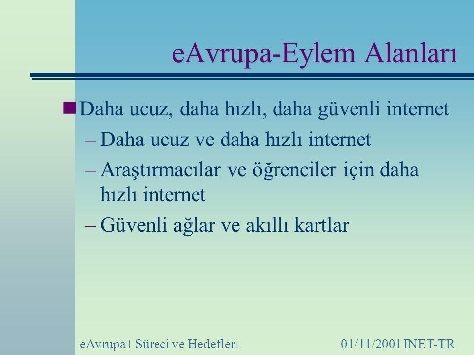 eAvrupa+ Süreci ve Hedefleri01/11/2001 INET-TR eAvrupa+-Süreç 7.