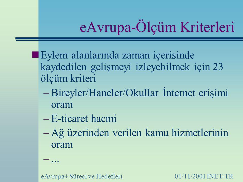 eAvrupa+ Süreci ve Hedefleri01/11/2001 INET-TR eAvrupa-Ölçüm Kriterleri Eylem alanlarında zaman içerisinde kaydedilen gelişmeyi izleyebilmek için 23 ölçüm kriteri –Bireyler/Haneler/Okullar İnternet erişimi oranı –E-ticaret hacmi –Ağ üzerinden verilen kamu hizmetlerinin oranı –...