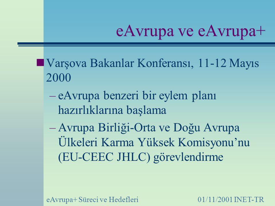 eAvrupa+ Süreci ve Hedefleri01/11/2001 INET-TR eAvrupa ve eAvrupa+ Varşova Bakanlar Konferansı, 11-12 Mayıs 2000 –eAvrupa benzeri bir eylem planı hazırlıklarına başlama –Avrupa Birliği-Orta ve Doğu Avrupa Ülkeleri Karma Yüksek Komisyonu'nu (EU-CEEC JHLC) görevlendirme