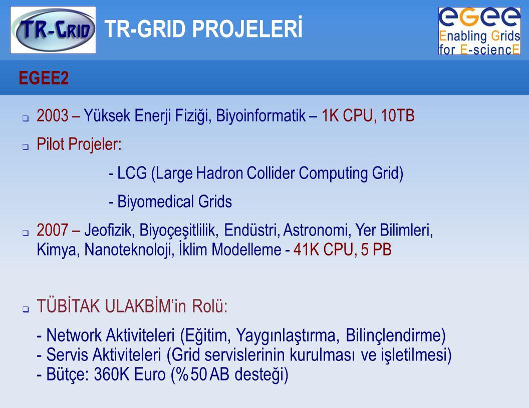 TR-GRID PROJELERİ EGEE2  2003 – Yüksek Enerji Fiziği, Biyoinformatik – 1K CPU, 10TB  Pilot Projeler: - LCG (Large Hadron Collider Computing Grid) - Biyomedical Grids  2007 – Jeofizik, Biyoçeşitlilik, Endüstri, Astronomi, Yer Bilimleri, Kimya, Nanoteknoloji, İklim Modelleme - 41K CPU, 5 PB  TÜBİTAK ULAKBİM'in Rolü: - Network Aktiviteleri (Eğitim, Yaygınlaştırma, Bilinçlendirme) - Servis Aktiviteleri (Grid servislerinin kurulması ve işletilmesi) - Bütçe: 360K Euro (%50 AB desteği)