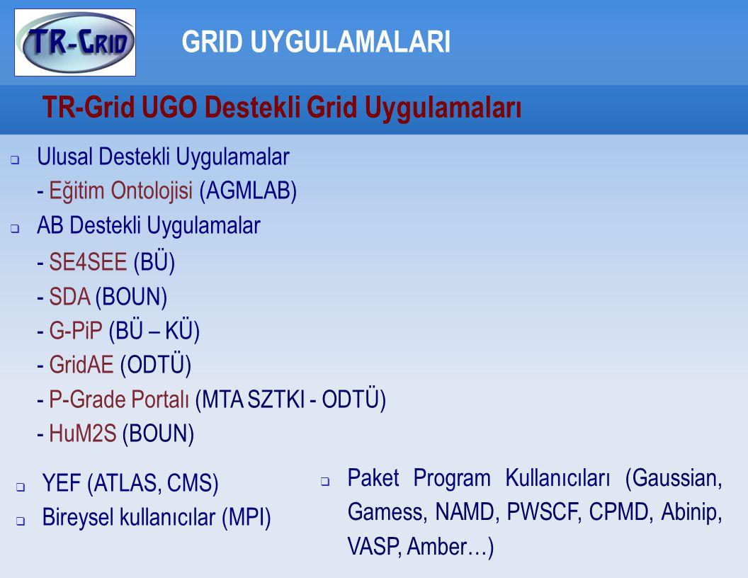 TR-Grid UGO Destekli Grid Uygulamaları GRID UYGULAMALARI  Ulusal Destekli Uygulamalar - Eğitim Ontolojisi (AGMLAB)  AB Destekli Uygulamalar - SE4SEE (BÜ) - SDA (BOUN) - G-PiP (BÜ – KÜ) - GridAE (ODTÜ) - P-Grade Portalı (MTA SZTKI - ODTÜ) - HuM2S (BOUN)  YEF (ATLAS, CMS)  Bireysel kullanıcılar (MPI)  Paket Program Kullanıcıları (Gaussian, Gamess, NAMD, PWSCF, CPMD, Abinip, VASP, Amber…)