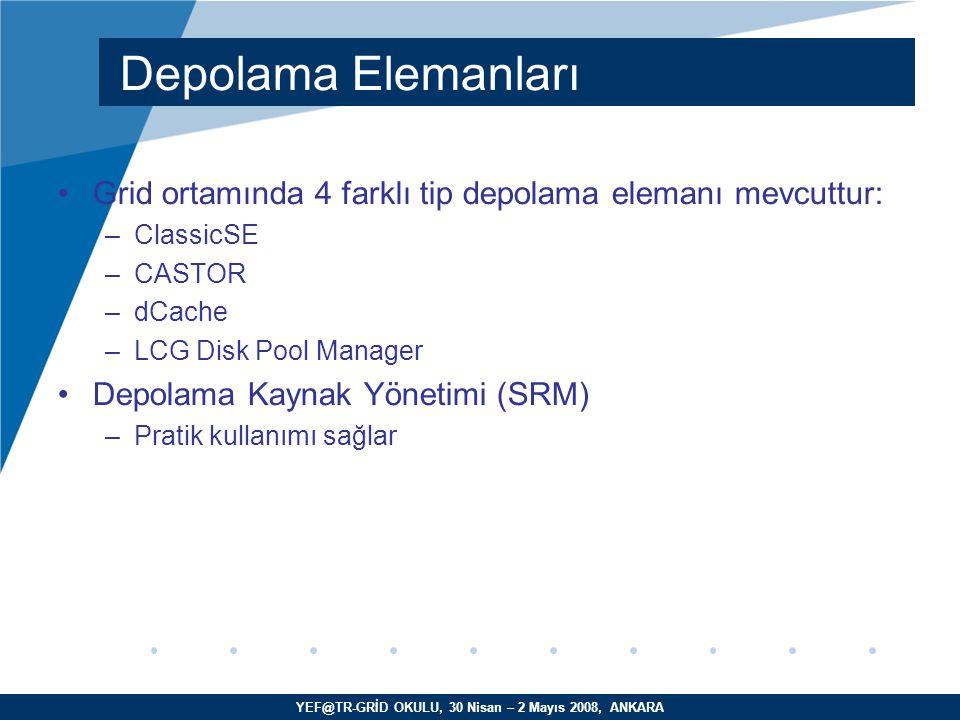 YEF@TR-GRİD OKULU, 30 Nisan – 2 Mayıs 2008, ANKARA Meta verisi eklenmesi/çıkartılması –lfc-setcomment path aciklama LFC'deki bir dosya/dizine ilişkin açıklama ekler –lfc-delcomment path LFC'deki bir dosya dizine ait açıklamayı siler LFC Komutları - Örnekler