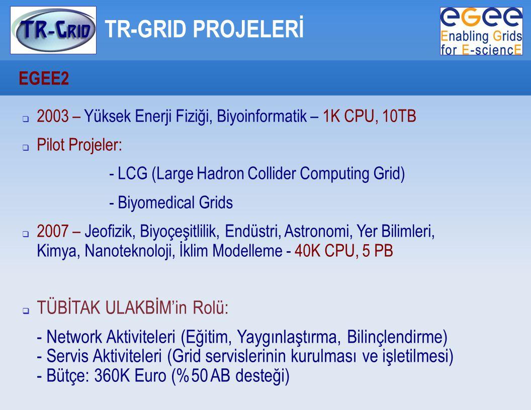 TR-GRID PROJELERİ EGEE2  2003 – Yüksek Enerji Fiziği, Biyoinformatik – 1K CPU, 10TB  Pilot Projeler: - LCG (Large Hadron Collider Computing Grid)  - Biyomedical Grids  2007 – Jeofizik, Biyoçeşitlilik, Endüstri, Astronomi, Yer Bilimleri, Kimya, Nanoteknoloji, İklim Modelleme - 40K CPU, 5 PB  TÜBİTAK ULAKBİM'in Rolü: - Network Aktiviteleri (Eğitim, Yaygınlaştırma, Bilinçlendirme)  - Servis Aktiviteleri (Grid servislerinin kurulması ve işletilmesi)  - Bütçe: 360K Euro (%50 AB desteği) 