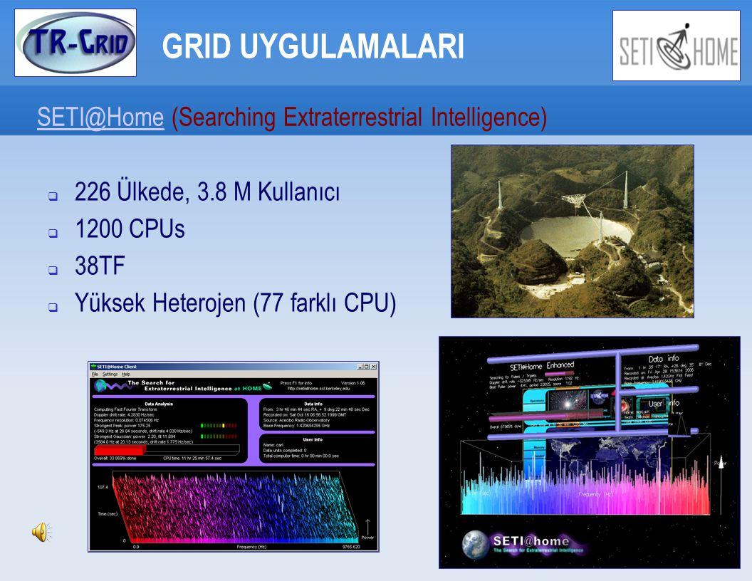 GRID UYGULAMALARI SETI@HomeSETI@Home (Searching Extraterrestrial Intelligence)   226 Ülkede, 3.8 M Kullanıcı  1200 CPUs  38TF  Yüksek Heterojen (77 farklı CPU) 