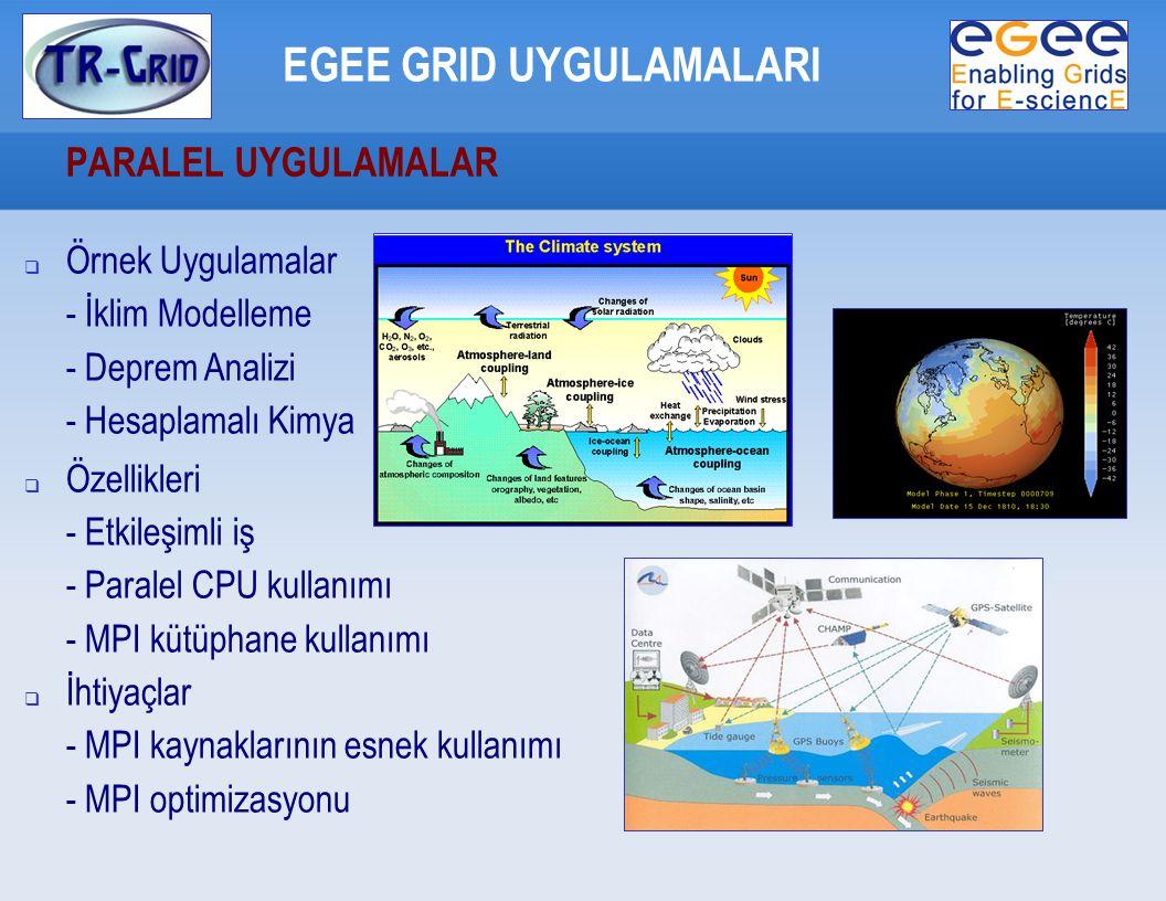 PARALEL UYGULAMALAR EGEE GRID UYGULAMALARI  Örnek Uygulamalar - İklim Modelleme - Deprem Analizi - Hesaplamalı Kimya  Özellikleri - Etkileşimli iş - Paralel CPU kullanımı - MPI kütüphane kullanımı  İhtiyaçlar - MPI kaynaklarının esnek kullanımı - MPI optimizasyonu