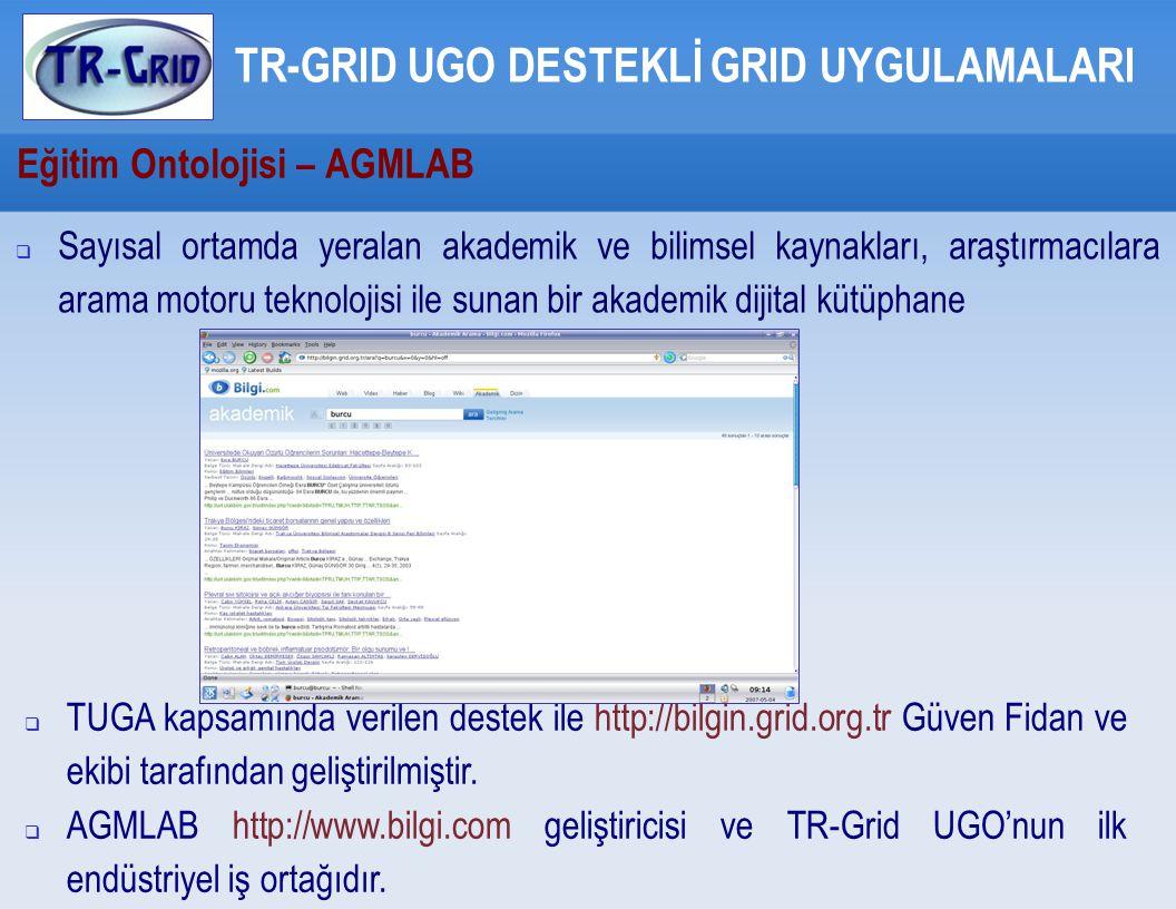 Eğitim Ontolojisi – AGMLAB TR-GRID UGO DESTEKLİ GRID UYGULAMALARI  Sayısal ortamda yeralan akademik ve bilimsel kaynakları, araştırmacılara arama motoru teknolojisi ile sunan bir akademik dijital kütüphane  TUGA kapsamında verilen destek ile http://bilgin.grid.org.tr Güven Fidan ve ekibi tarafından geliştirilmiştir.