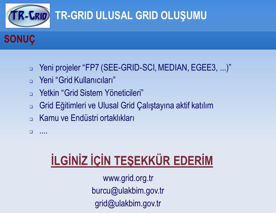 SONUÇ TR-GRID ULUSAL GRID OLUŞUMU  Yeni projeler FP7 (SEE-GRID-SCI, MEDIAN, EGEE3,...)  Yeni Grid Kullanıcıları  Yetkin Grid Sistem Yöneticileri  Grid Eğitimleri ve Ulusal Grid Çalıştayına aktif katılım  Kamu ve Endüstri ortaklıkları ....