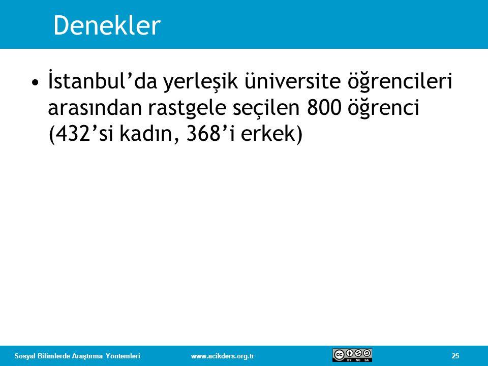 25Sosyal Bilimlerde Araştırma Yöntemleriwww.acikders.org.tr Denekler İstanbul'da yerleşik üniversite öğrencileri arasından rastgele seçilen 800 öğrenc