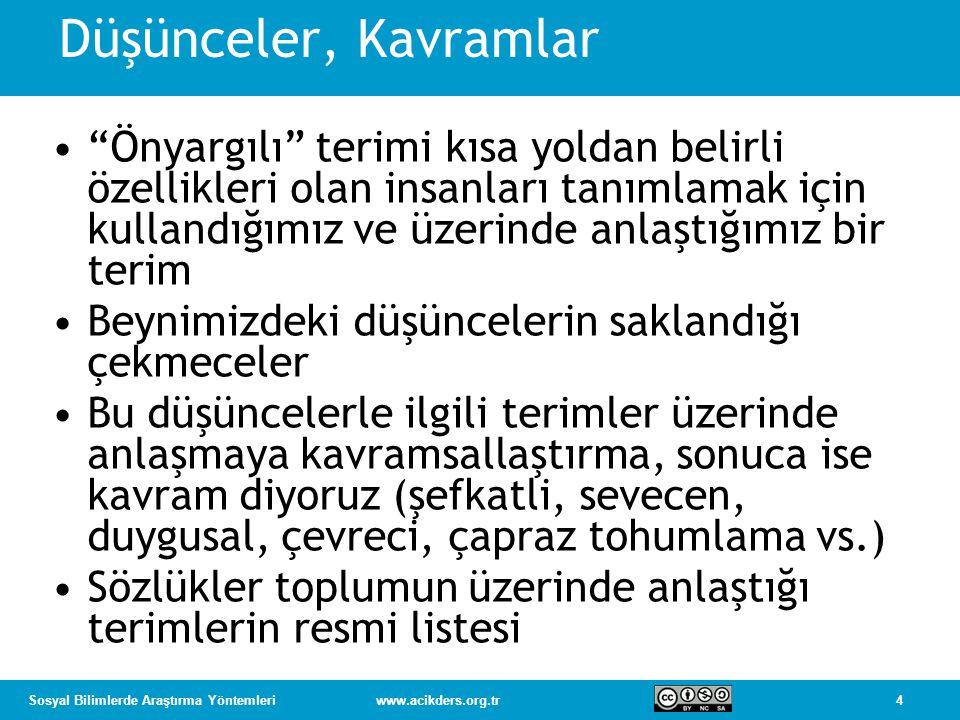 15Sosyal Bilimlerde Araştırma Yöntemleriwww.acikders.org.tr Öğretmen Kimdir.
