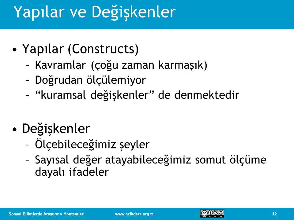 12Sosyal Bilimlerde Araştırma Yöntemleriwww.acikders.org.tr Yapılar ve Değişkenler Yapılar (Constructs) –Kavramlar (çoğu zaman karmaşık) –Doğrudan ölç