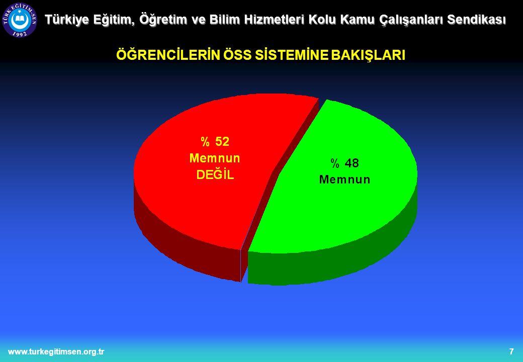 7www.turkegitimsen.org.tr Türkiye Eğitim, Öğretim ve Bilim Hizmetleri Kolu Kamu Çalışanları Sendikası ÖĞRENCİLERİN ÖSS SİSTEMİNE BAKIŞLARI