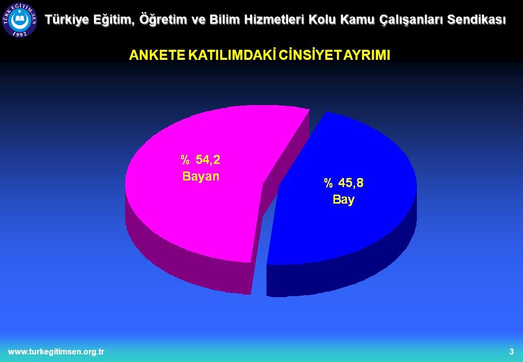 14www.turkegitimsen.org.tr Türkiye Eğitim, Öğretim ve Bilim Hizmetleri Kolu Kamu Çalışanları Sendikası ÖĞRETMENLERİN HANE GELİRLERİNE GÖRE DAĞILIMLARI