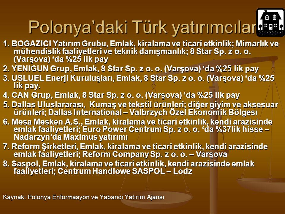 Polonya'daki Türk yatırımcılar 1. BOGAZICI Yatırım Grubu, Emlak, kiralama ve ticari etkinlik; Mimarlık ve mühendislik faaliyetleri ve teknik danışmanl