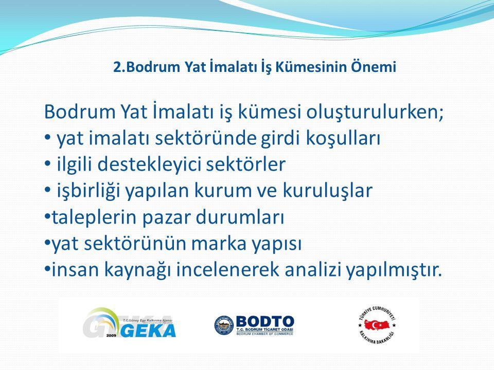 Bodrum Yat İmalatı iş kümesi oluşturulurken; yat imalatı sektöründe girdi koşulları ilgili destekleyici sektörler işbirliği yapılan kurum ve kuruluşla