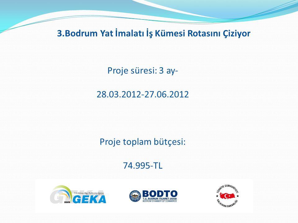 Proje süresi: 3 ay- 28.03.2012-27.06.2012 Proje toplam bütçesi: 74.995-TL 3.Bodrum Yat İmalatı İş Kümesi Rotasını Çiziyor