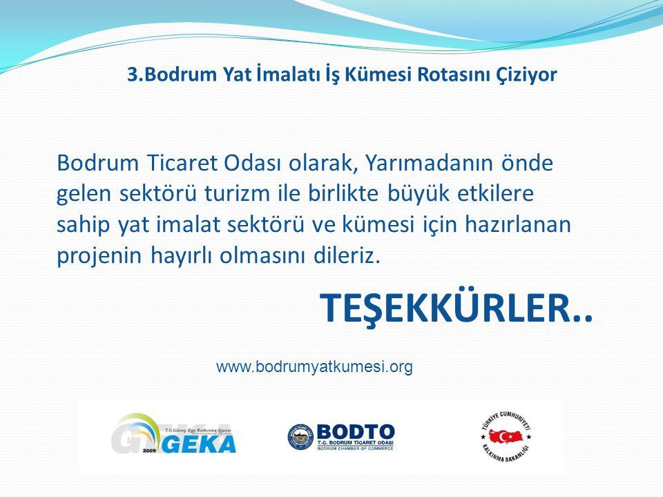 TEŞEKKÜRLER.. www.bodrumyatkumesi.org Bodrum Ticaret Odası olarak, Yarımadanın önde gelen sektörü turizm ile birlikte büyük etkilere sahip yat imalat