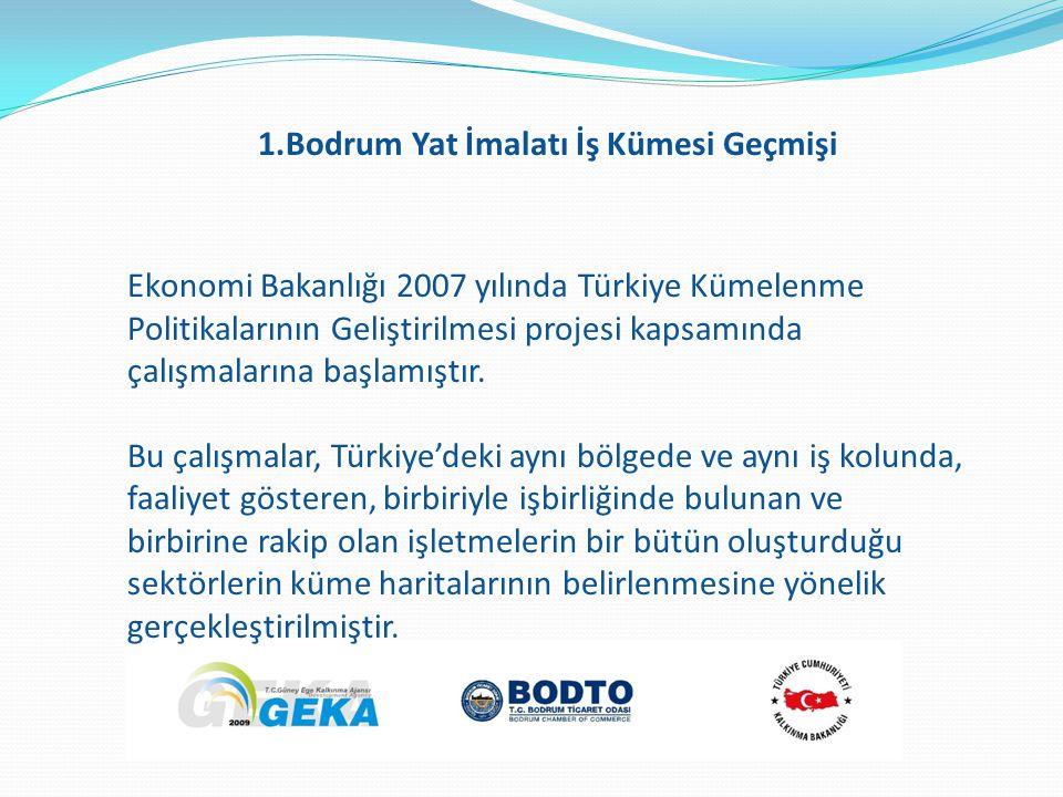 1.Bodrum Yat İmalatı İş Kümesi Geçmişi Ekonomi Bakanlığı 2007 yılında Türkiye Kümelenme Politikalarının Geliştirilmesi projesi kapsamında çalışmalarına başlamıştır.