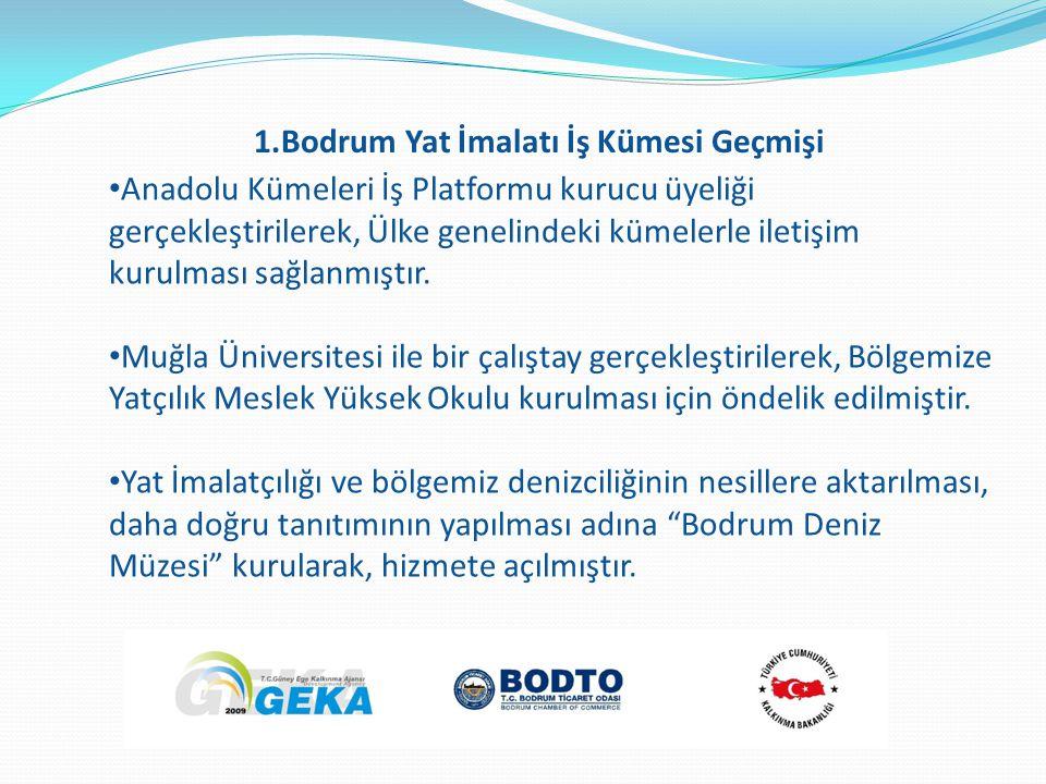 Anadolu Kümeleri İş Platformu kurucu üyeliği gerçekleştirilerek, Ülke genelindeki kümelerle iletişim kurulması sağlanmıştır. Muğla Üniversitesi ile bi
