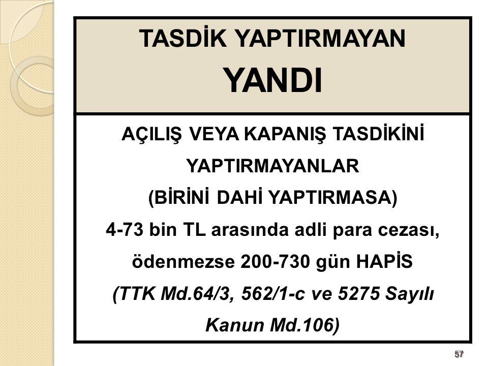 5757 TASDİK YAPTIRMAYAN YANDI AÇILIŞ VEYA KAPANIŞ TASDİKİNİ YAPTIRMAYANLAR (BİRİNİ DAHİ YAPTIRMASA) 4-73 bin TL arasında adli para cezası, ödenmezse 2
