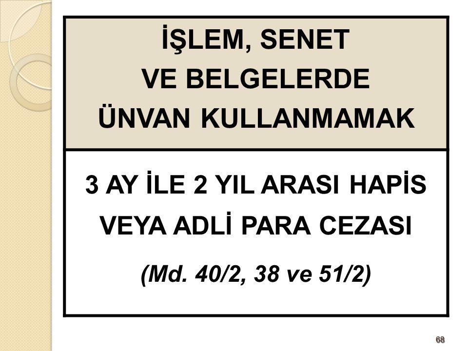 6868 İŞLEM, SENET VE BELGELERDE ÜNVAN KULLANMAMAK 3 AY İLE 2 YIL ARASI HAPİS VEYA ADLİ PARA CEZASI (Md.