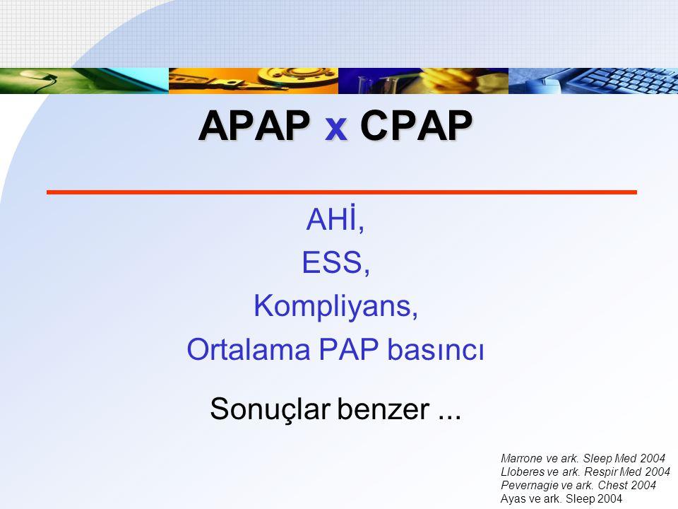 APAP x CPAP AHİ, ESS, Kompliyans, Ortalama PAP basıncı Sonuçlar benzer... Marrone ve ark. Sleep Med 2004 Lloberes ve ark. Respir Med 2004 Pevernagie v