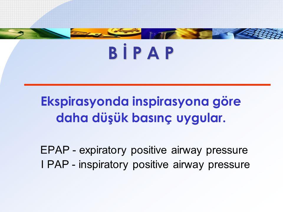 B İ P A P Ekspirasyonda inspirasyona göre daha düşük basınç uygular. EPAP - expiratory positive airway pressure I PAP - inspiratory positive airway pr