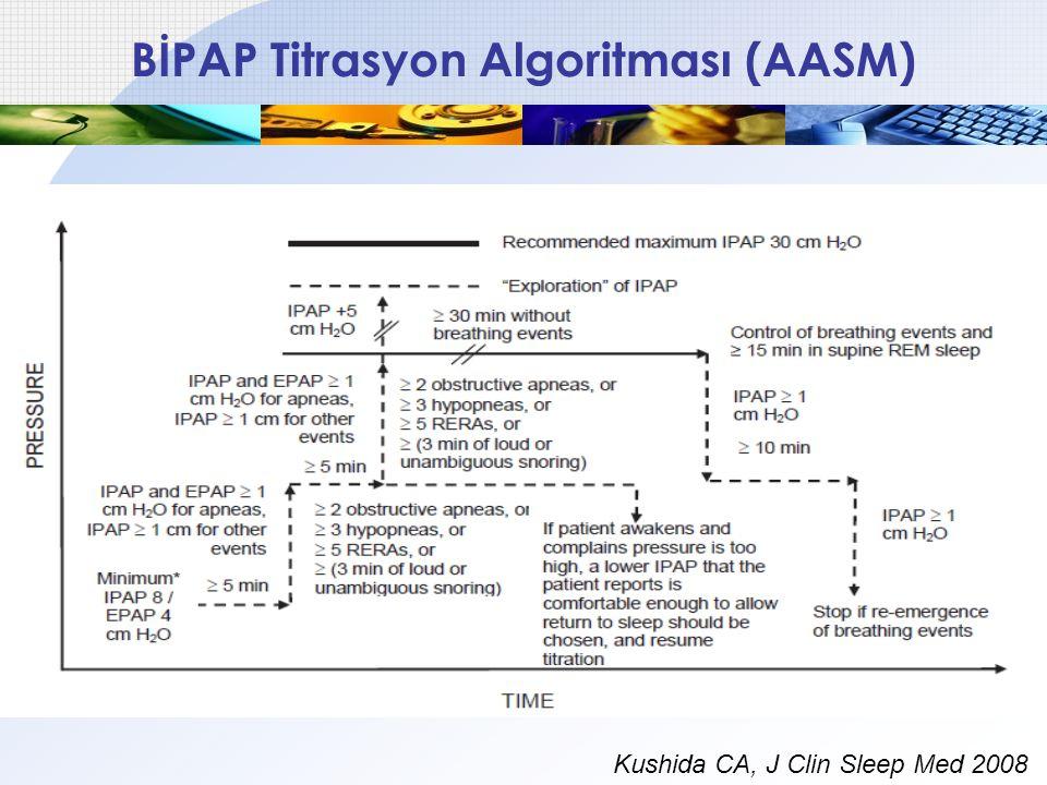 BİPAP Titrasyon Algoritması (AASM) Kushida CA, J Clin Sleep Med 2008