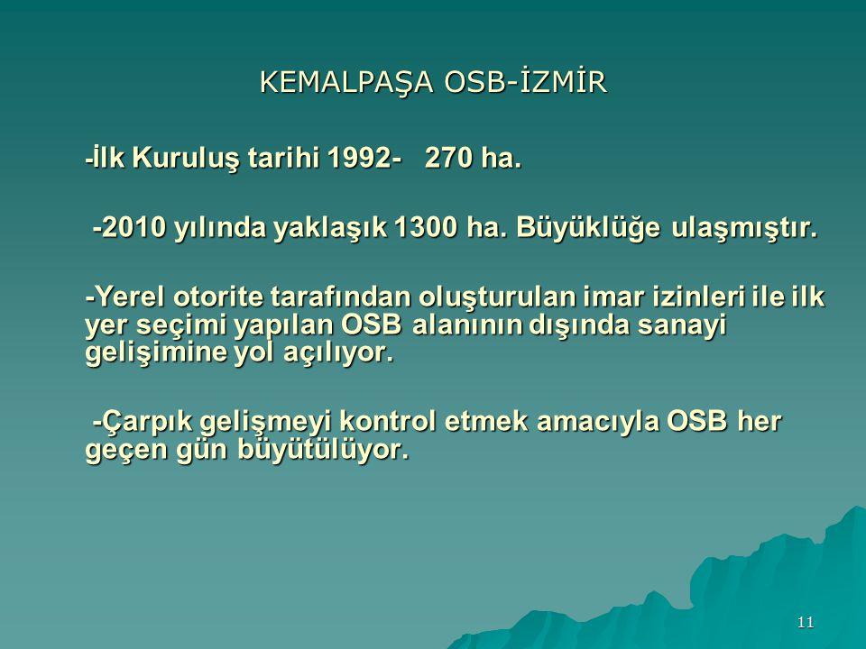KEMALPAŞA OSB-İZMİR -İ lk Kuruluş tarihi 1992- 270 ha.