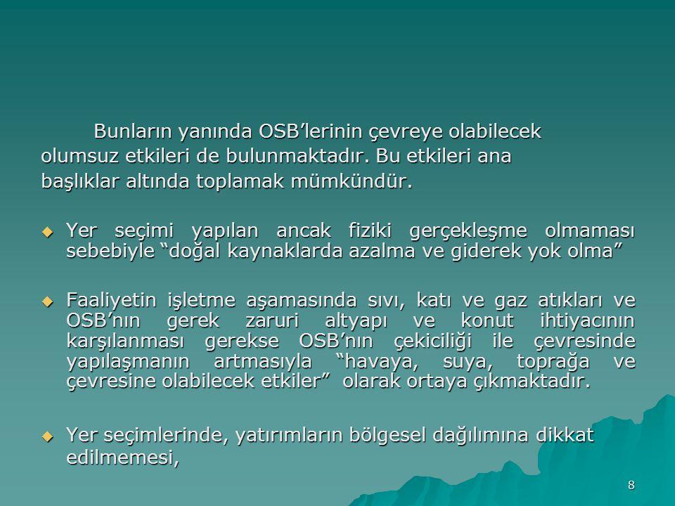 Bunların yanında OSB'lerinin çevreye olabilecek Bunların yanında OSB'lerinin çevreye olabilecek olumsuz etkileri de bulunmaktadır.