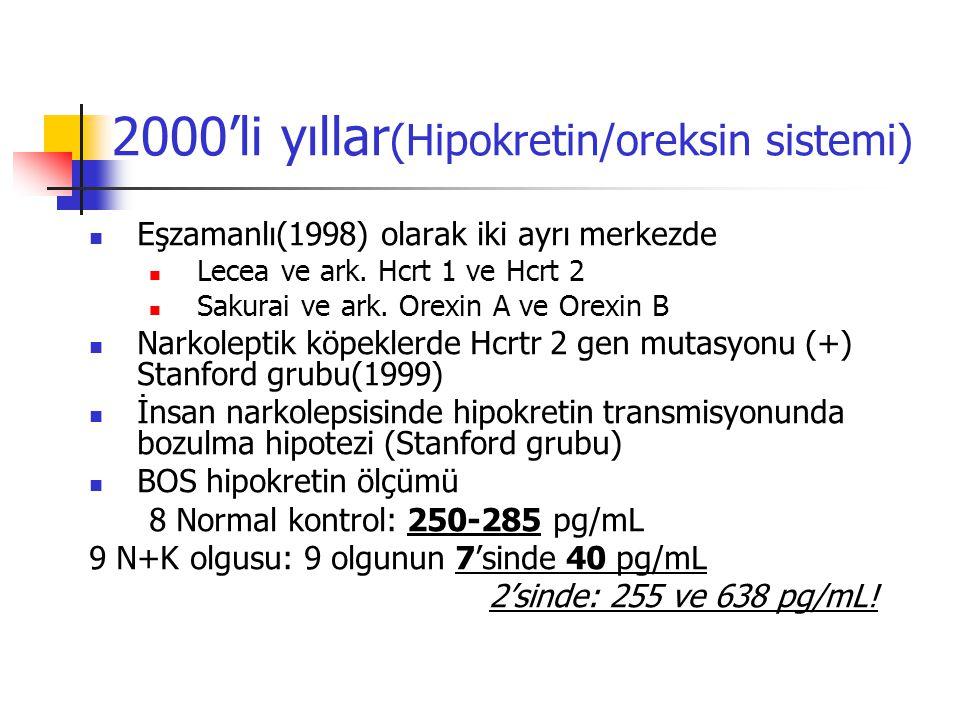 2000'li yıllar (Hipokretin/oreksin sistemi) Eşzamanlı(1998) olarak iki ayrı merkezde Lecea ve ark. Hcrt 1 ve Hcrt 2 Sakurai ve ark. Orexin A ve Orexin