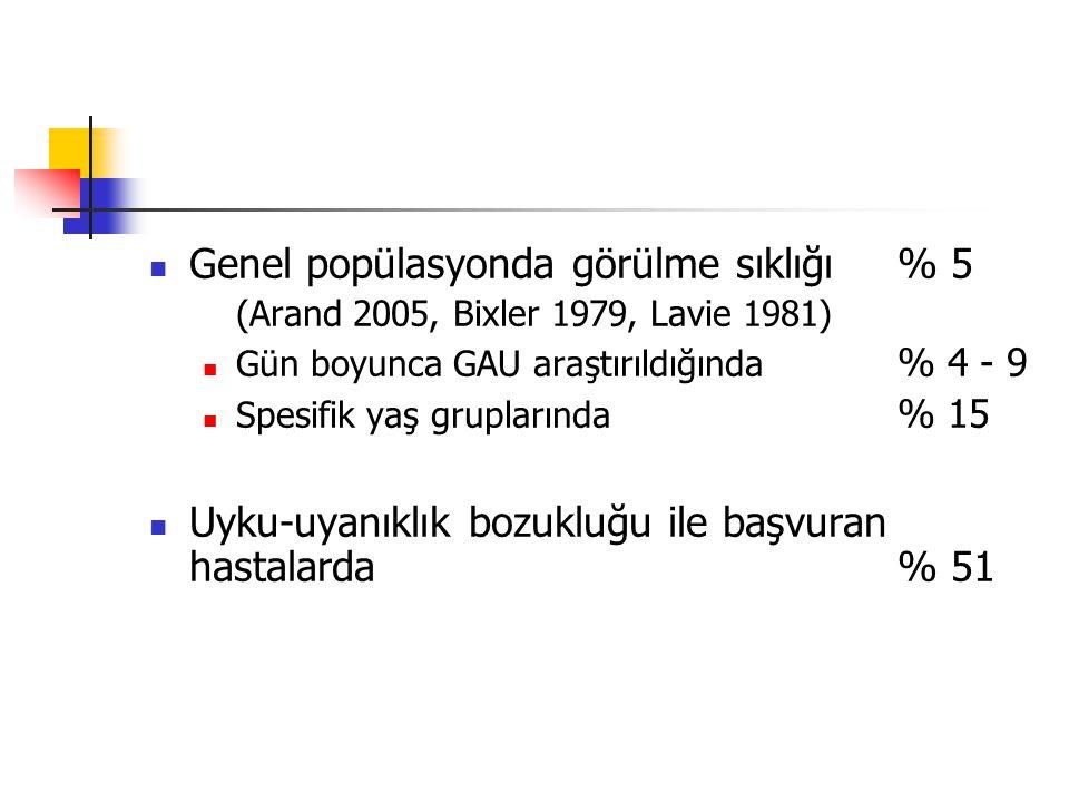 Genel popülasyonda görülme sıklığı% 5 (Arand 2005, Bixler 1979, Lavie 1981) Gün boyunca GAU araştırıldığında % 4 - 9 Spesifik yaş gruplarında % 15 Uyk