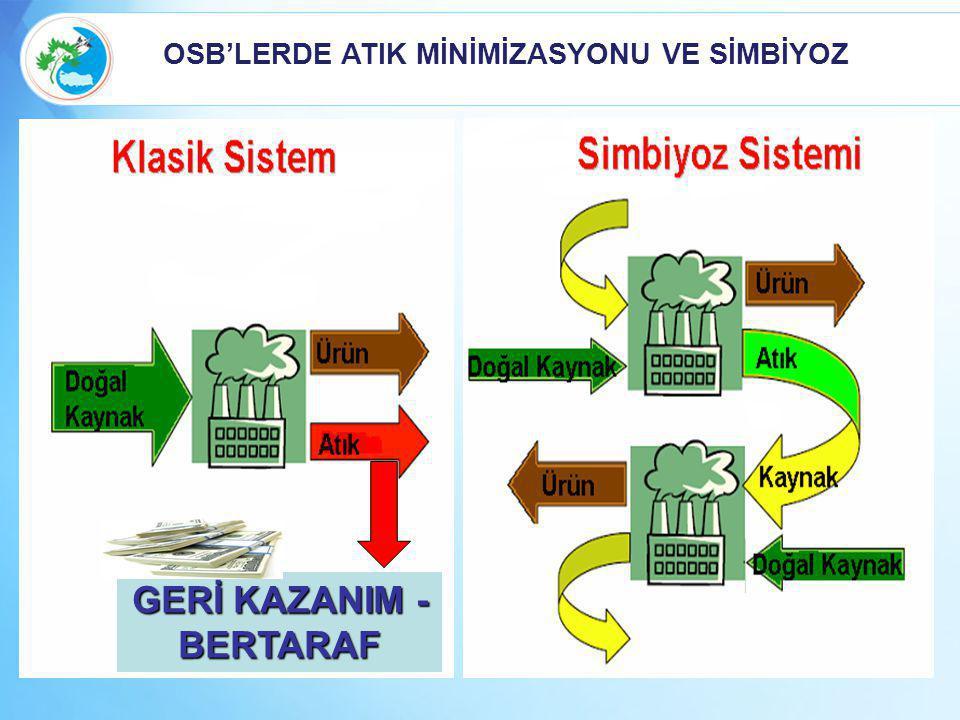 GERİ KAZANIM - BERTARAF OSB'LERDE ATIK MİNİMİZASYONU VE SİMBİYOZ