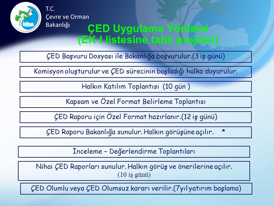 ÇED Uygulama Yöntemi (EK-I listesine tabii projeler) Komisyon oluşturulur ve ÇED sürecinin başladığı halka duyurulur.