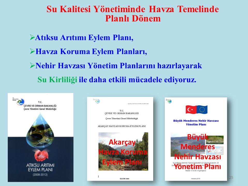 Su Kalitesi Yönetiminde Havza Temelinde Planlı Dönem  Atıksu Arıtımı Eylem Planı,  Havza Koruma Eylem Planları,  Nehir Havzası Yönetim Planlarını h
