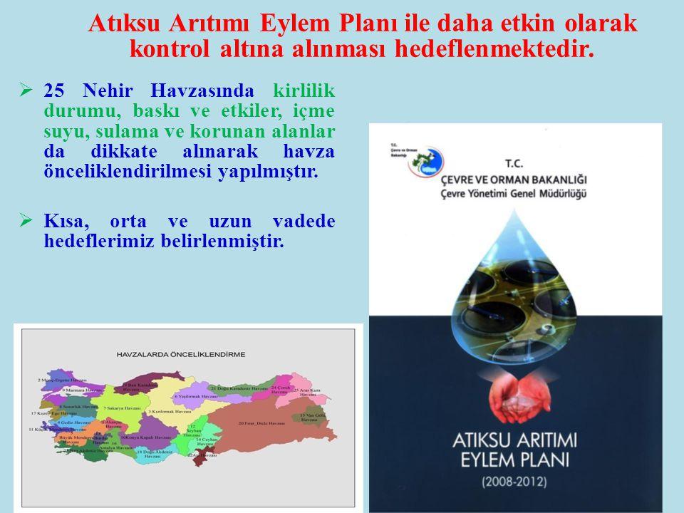 Atıksu Arıtımı Eylem Planı ile daha etkin olarak kontrol altına alınması hedeflenmektedir.  25 Nehir Havzasında kirlilik durumu, baskı ve etkiler, iç