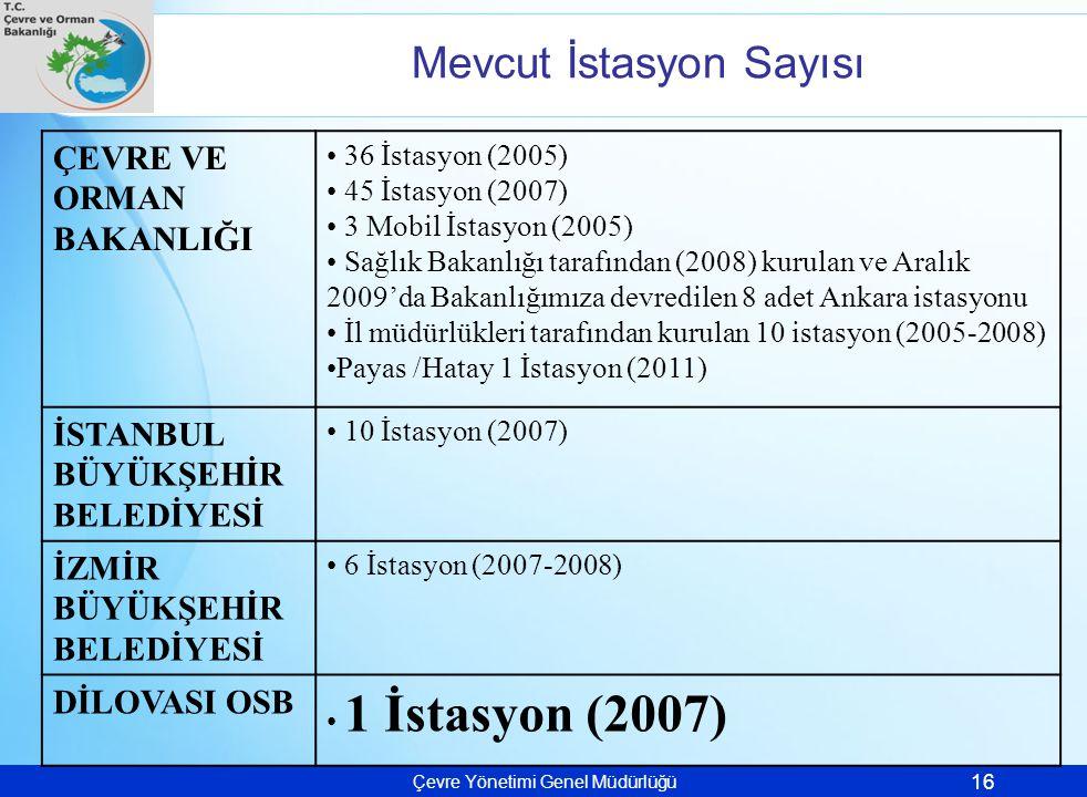 Çevre Yönetimi Genel Müdürlüğü Mevcut İstasyon Sayısı ÇEVRE VE ORMAN BAKANLIĞI 36 İstasyon (2005) 45 İstasyon (2007) 3 Mobil İstasyon (2005) Sağlık Ba