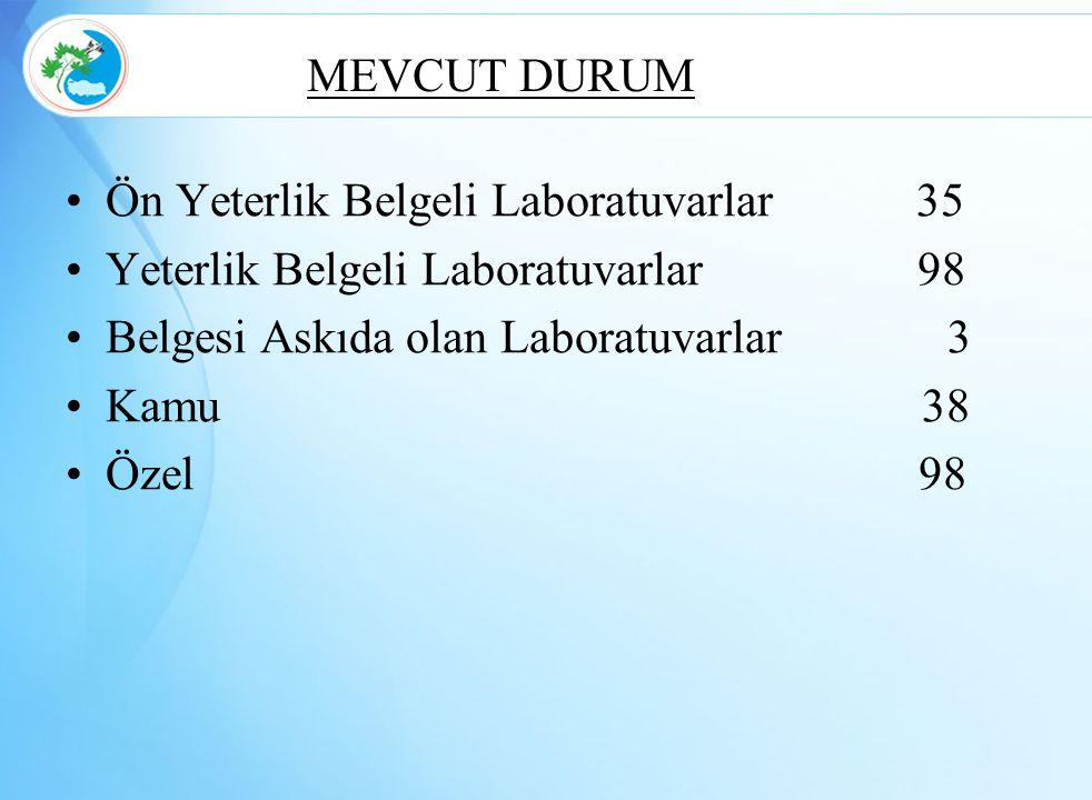MEVCUT DURUM Ön Yeterlik Belgeli Laboratuvarlar 35 Yeterlik Belgeli Laboratuvarlar 98 Belgesi Askıda olan Laboratuvarlar 3 Kamu 38 Özel 98