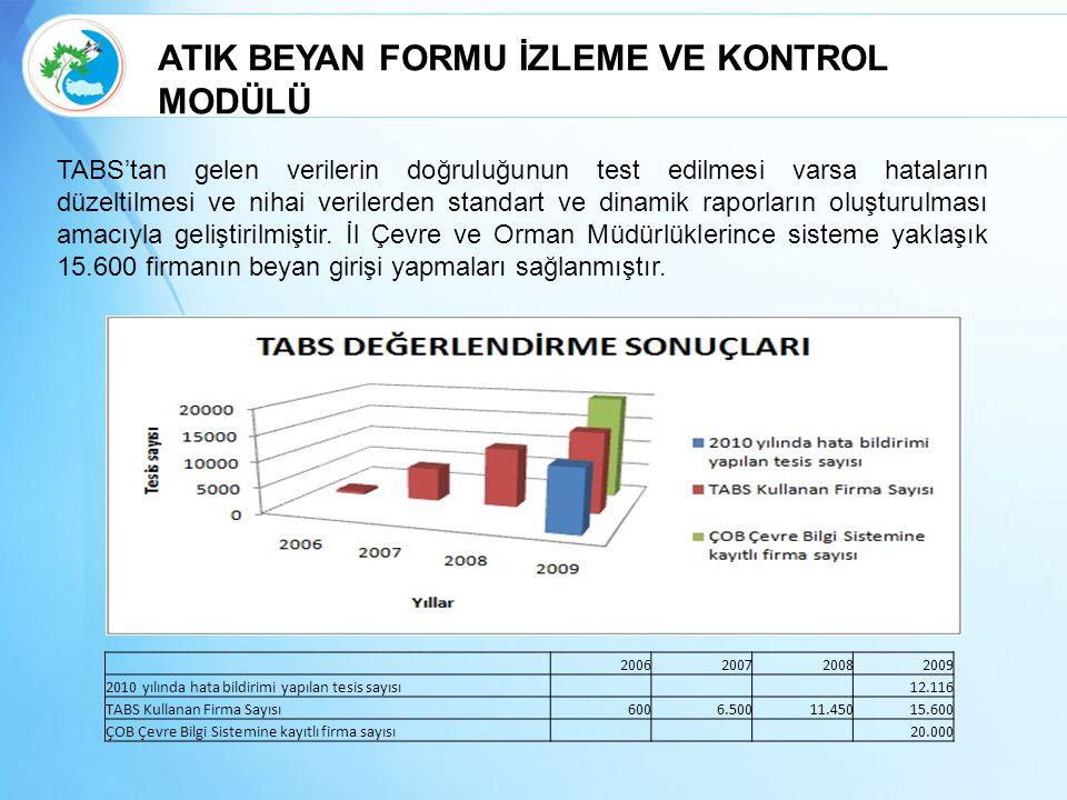 TABS'tan gelen verilerin doğruluğunun test edilmesi varsa hataların düzeltilmesi ve nihai verilerden standart ve dinamik raporların oluşturulması amac