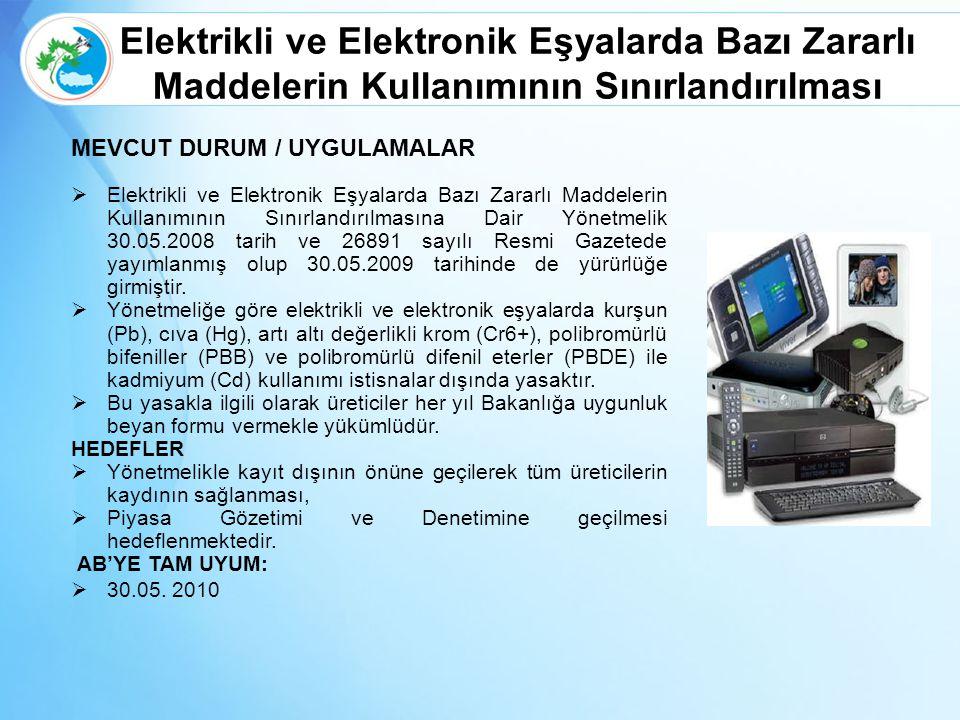 MEVCUT DURUM / UYGULAMALAR  Elektrikli ve Elektronik Eşyalarda Bazı Zararlı Maddelerin Kullanımının Sınırlandırılmasına Dair Yönetmelik 30.05.2008 ta