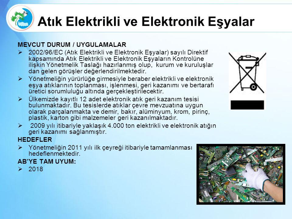 Atık Elektrikli ve Elektronik Eşyalar MEVCUT DURUM / UYGULAMALAR  2002/96/EC (Atık Elektrikli ve Elektronik Eşyalar) sayılı Direktif kapsamında Atık