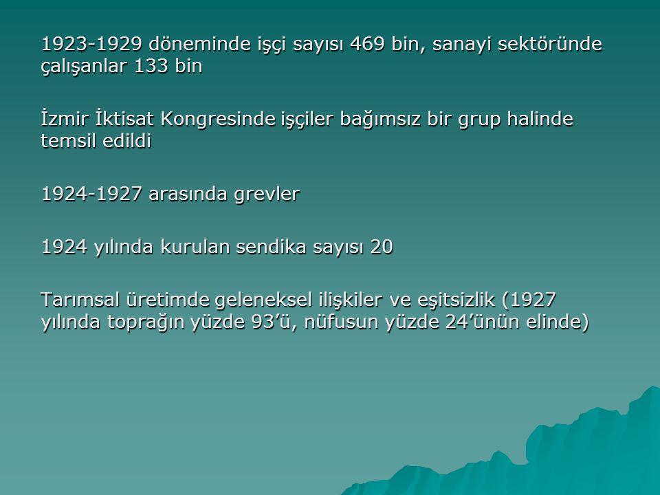 1923-1929 döneminde işçi sayısı 469 bin, sanayi sektöründe çalışanlar 133 bin İzmir İktisat Kongresinde işçiler bağımsız bir grup halinde temsil edildi 1924-1927 arasında grevler 1924 yılında kurulan sendika sayısı 20 Tarımsal üretimde geleneksel ilişkiler ve eşitsizlik (1927 yılında toprağın yüzde 93'ü, nüfusun yüzde 24'ünün elinde)