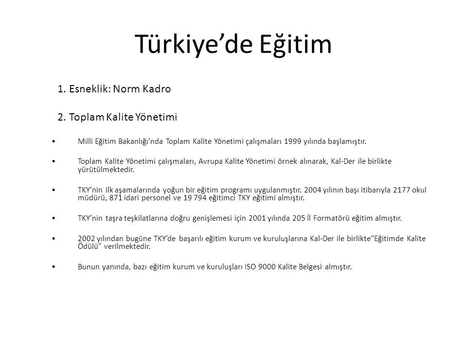 Türkiye'de Eğitim 1. Esneklik: Norm Kadro 2. Toplam Kalite Yönetimi Milli Eğitim Bakanlığı'nda Toplam Kalite Yönetimi çalışmaları 1999 yılında başlamı