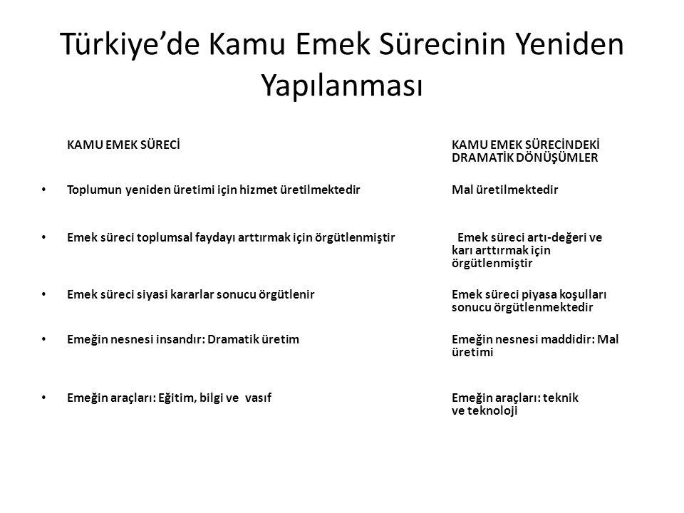 Türkiye'de Kamu Emek Sürecinin Yeniden Yapılanması KAMU EMEK SÜRECİKAMU EMEK SÜRECİNDEKİ DRAMATİK DÖNÜŞÜMLER Toplumun yeniden üretimi için hizmet üret