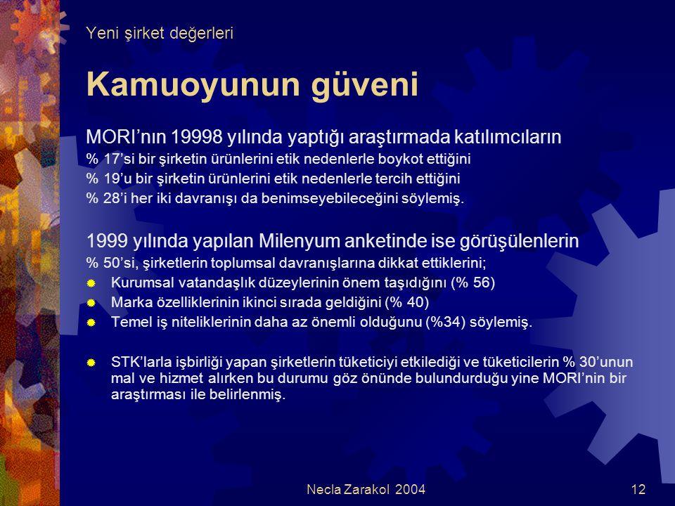 Necla Zarakol 200412 Yeni şirket değerleri Kamuoyunun güveni MORI'nın 19998 yılında yaptığı araştırmada katılımcıların % 17'si bir şirketin ürünlerini