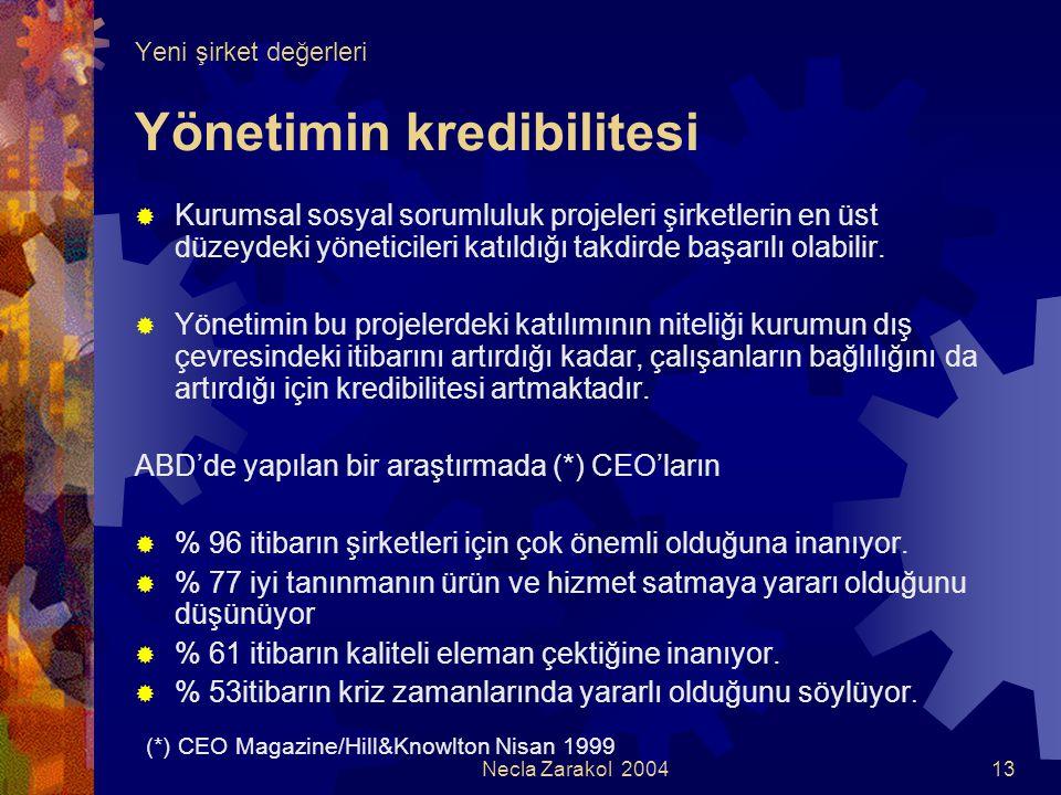 Necla Zarakol 200413 Yeni şirket değerleri Yönetimin kredibilitesi  Kurumsal sosyal sorumluluk projeleri şirketlerin en üst düzeydeki yöneticileri ka